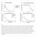 Blackfly data from Maria Gloria paper
